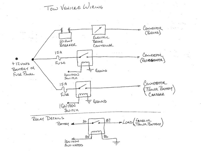 TV Wiring palomino palomino pop up camper wiring diagram at webbmarketing.co